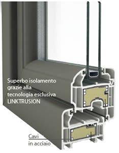 PVC Domus Plus
